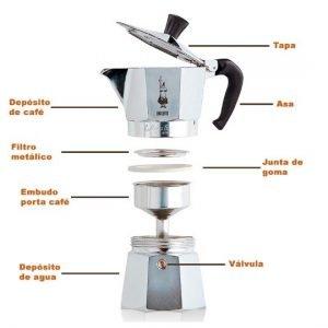 Tips de cuidado y mantenimiento de tu cafetera Bialetti.